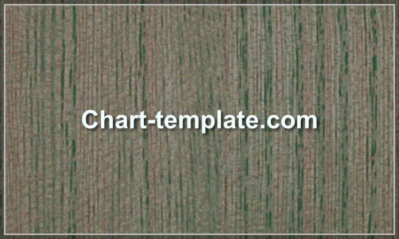 chart-template.com
