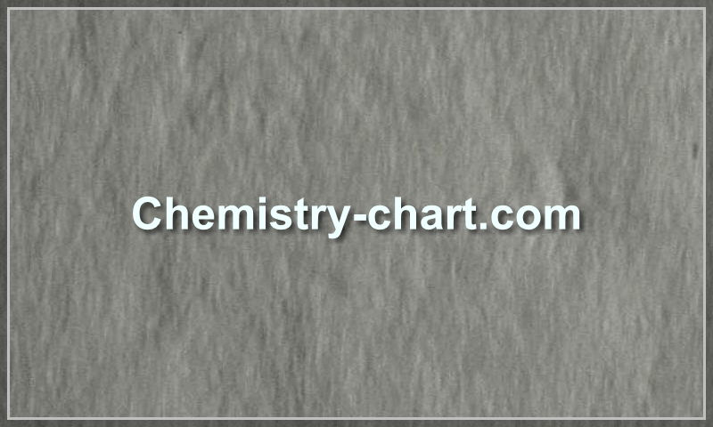 chemistry-chart.com