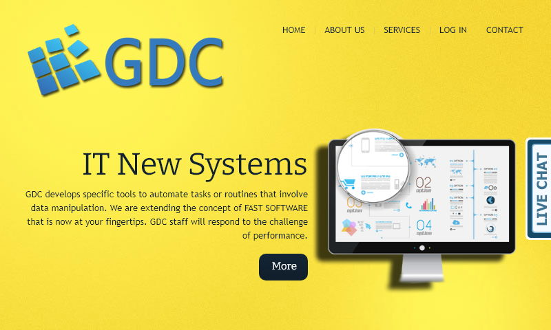 gdcamerica.com