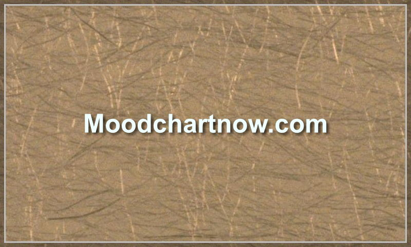 moodchartnow.com.jpg