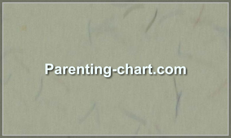 parenting-chart.com.jpg